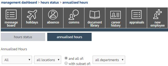 Annualised hours tab
