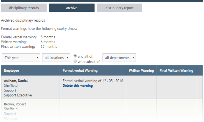 Archive a formal warning on myhrtoolkit