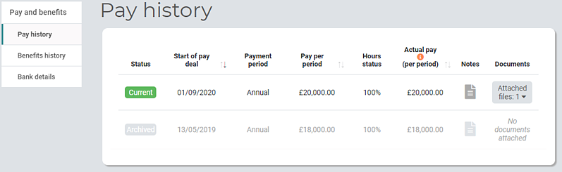 Pay and Benefits User Pay History