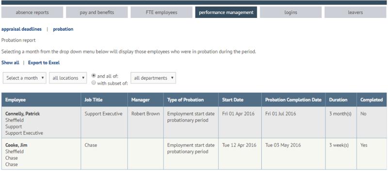 Employee probation reports on myhrtoolkit