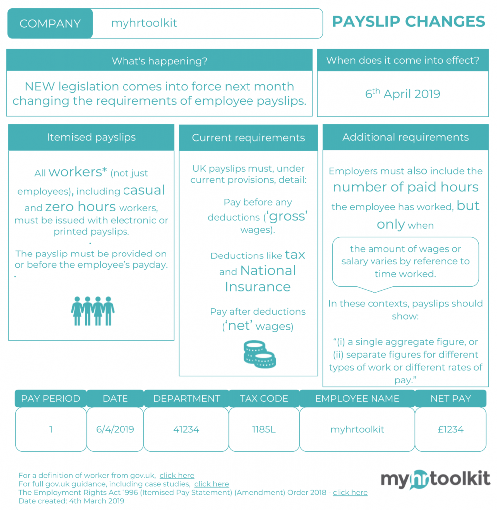 Payslip law update UK