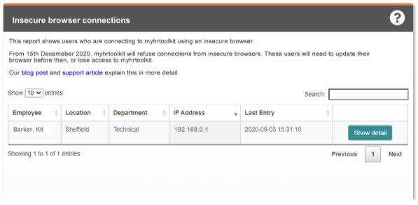 Insecure browser connections report on myhrtoolkit