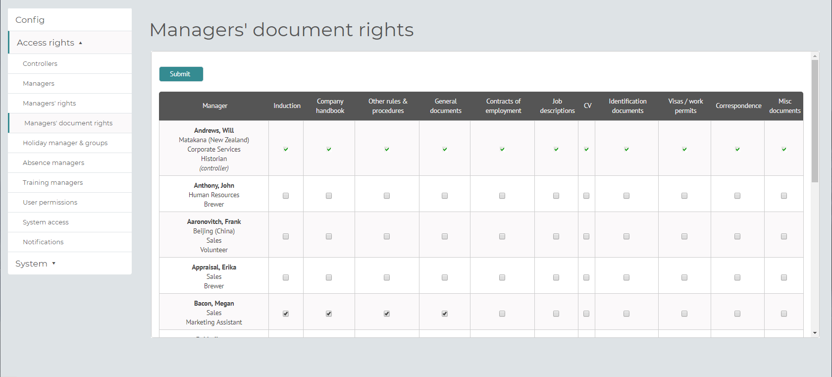 myhrtoolkit managers' document rights