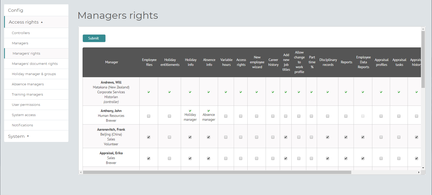 myhrtoolkit config managers' rights