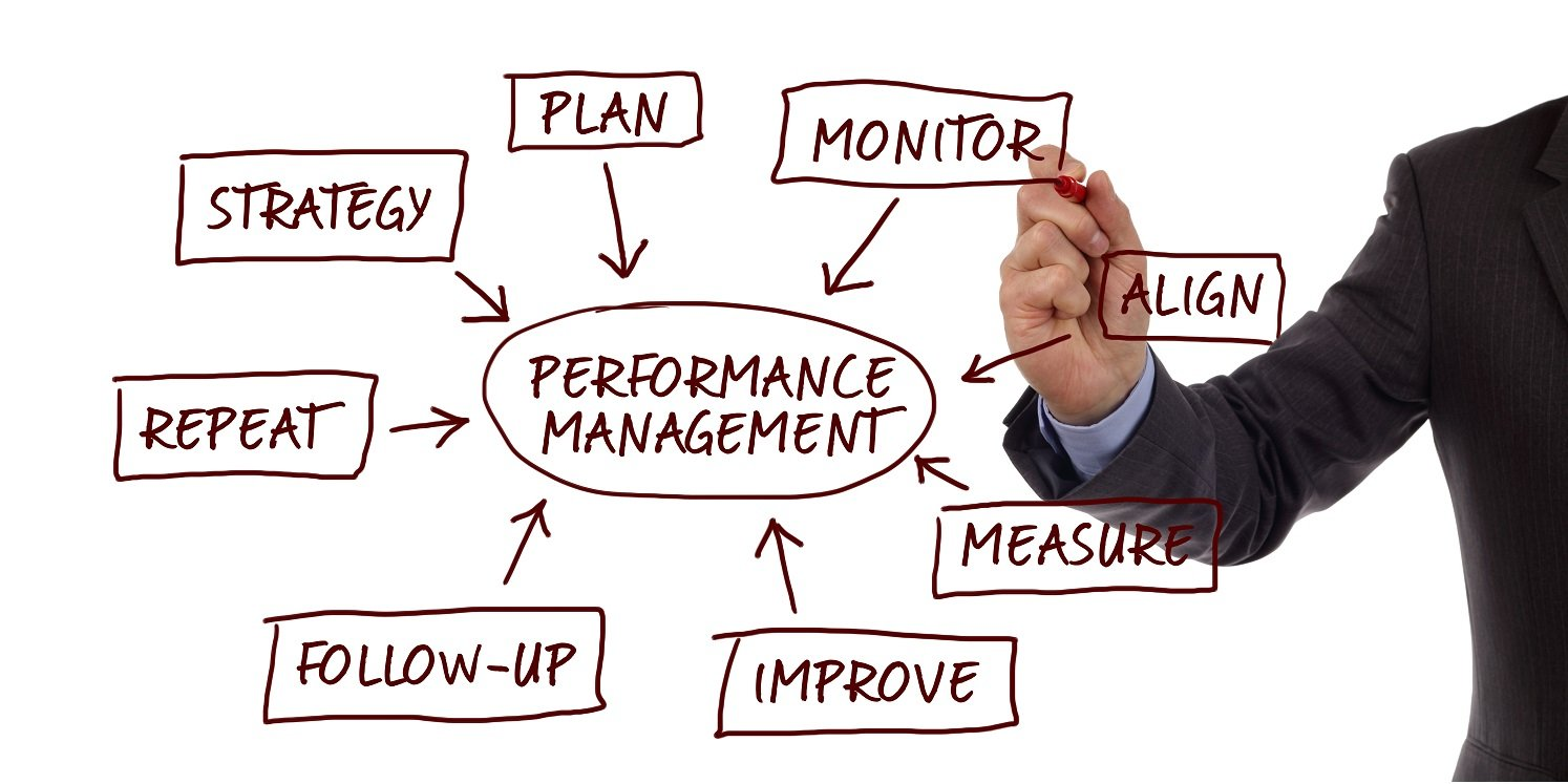 Performance management plan for small business