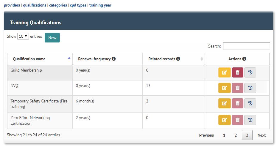 Update Training Qualifications